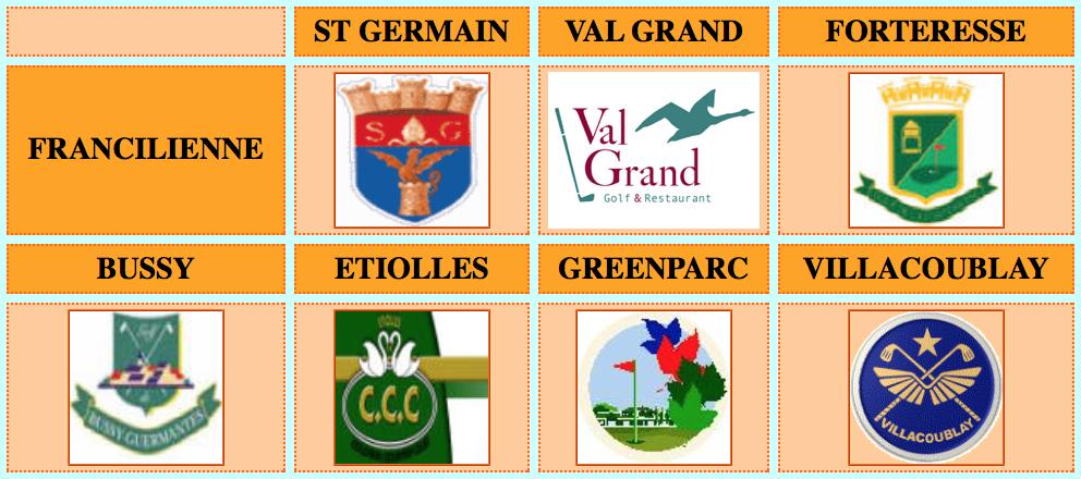 Logo Francilienne2